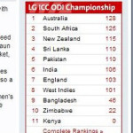 Is it the perfect ICC Cricket World Cup?